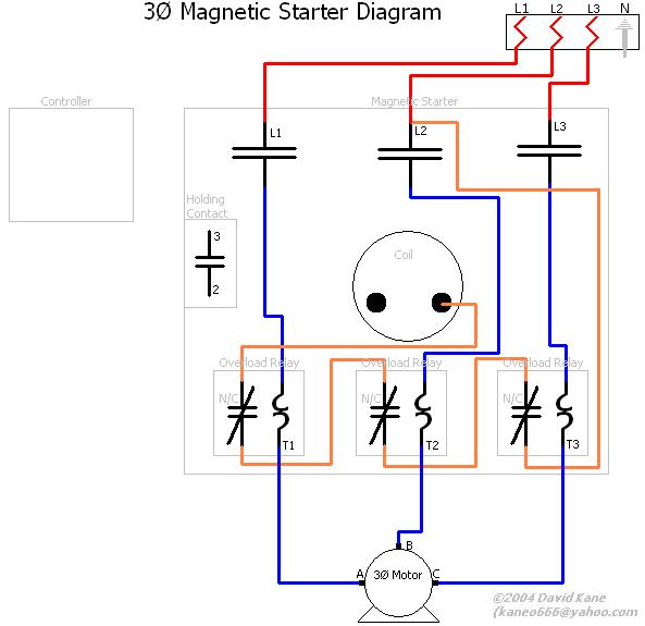 3ph_magstarter motor connections 3 phase motor starter wiring at crackthecode.co